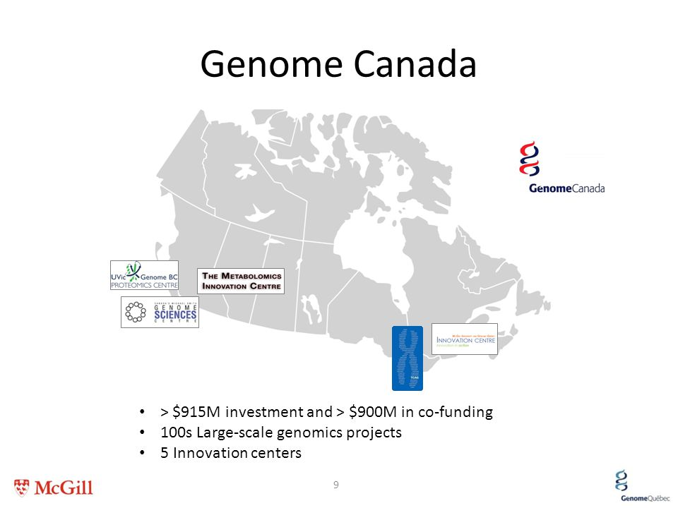 Genome Canada > $915M investment and > $900M in co-funding