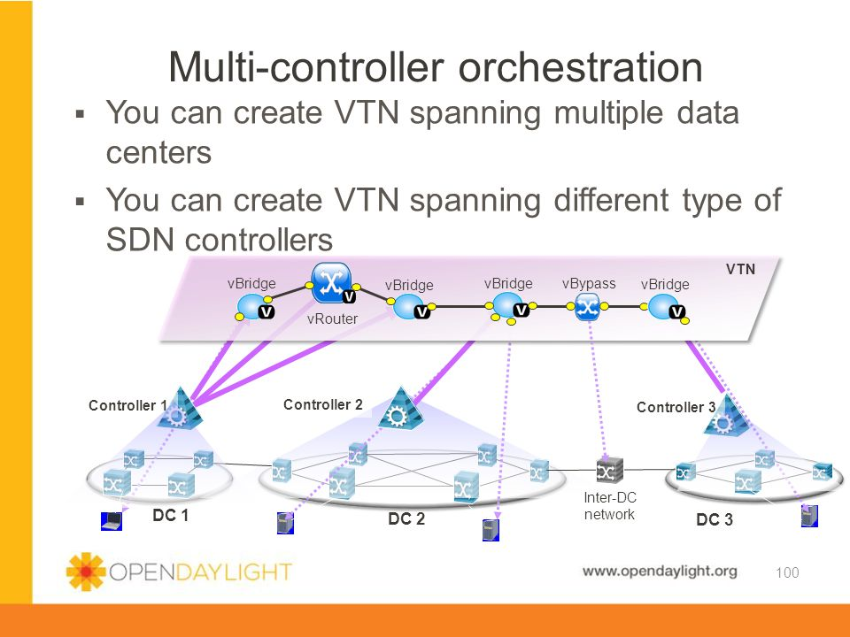 Multi-controller orchestration