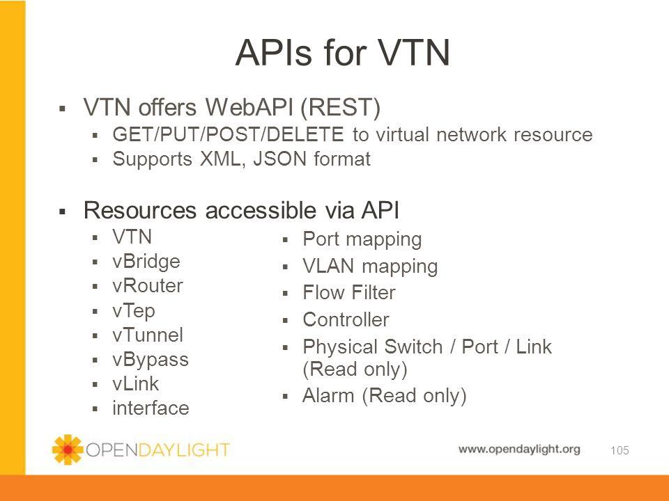 APIs for VTN VTN offers WebAPI (REST) Resources accessible via API