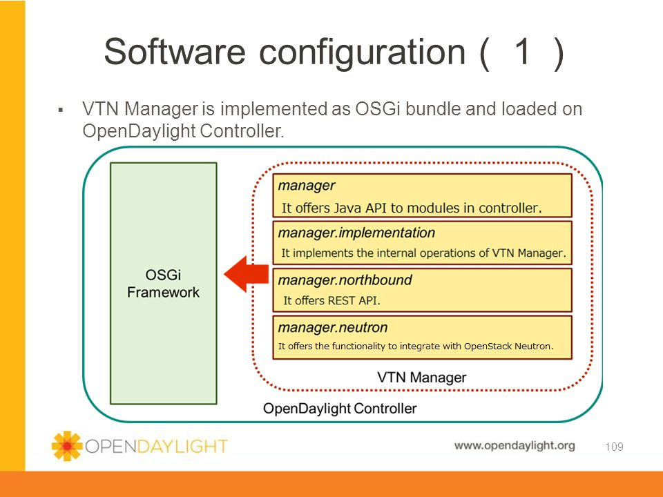 Software configuration(1)