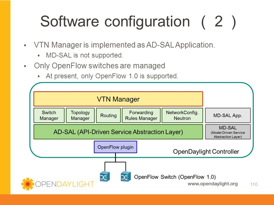 Software configuration (2)