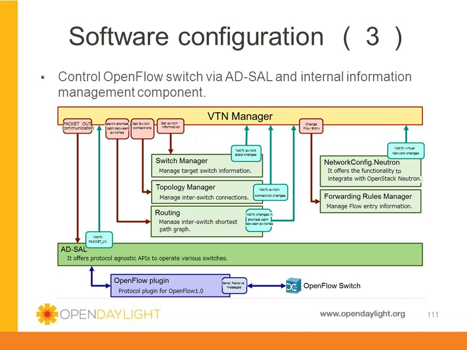 Software configuration (3)