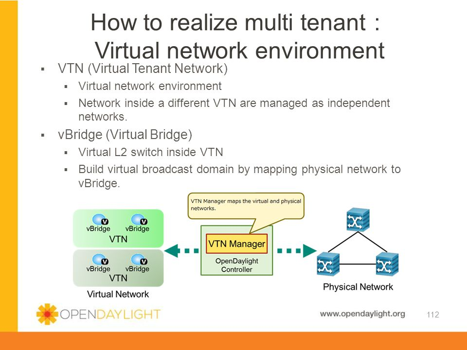 How to realize multi tenant: Virtual network environment