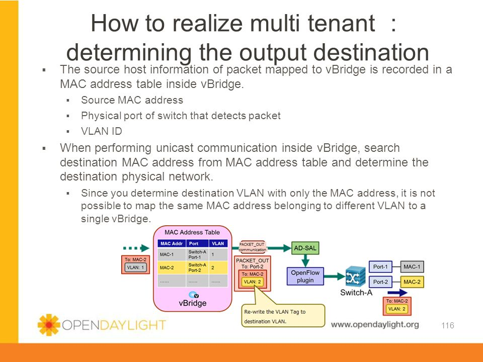 How to realize multi tenant : determining the output destination
