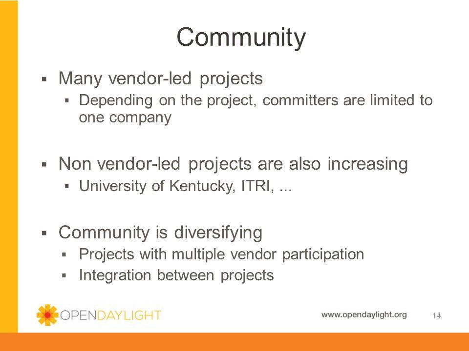 Community Many vendor-led projects