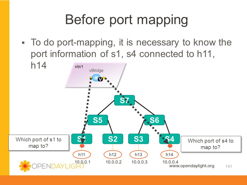 Before port mapping To do port-mapping, it is necessary to know the port information of s1, s4 connected to h11, h14.