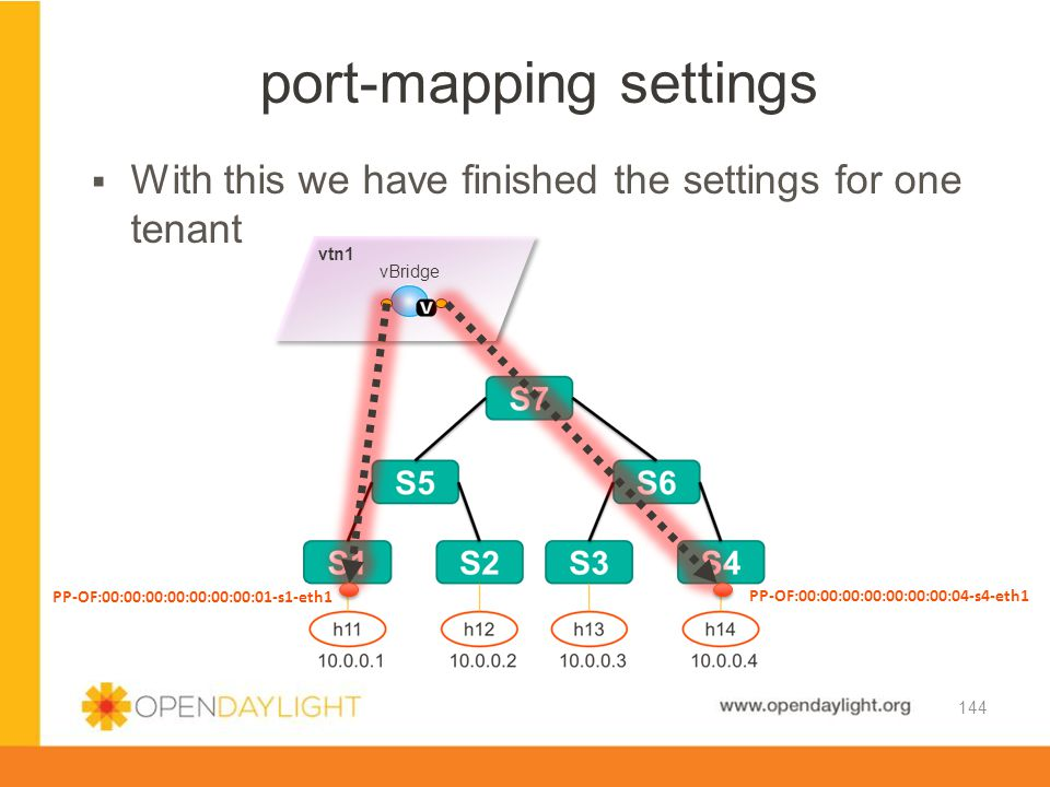 port-mapping settings