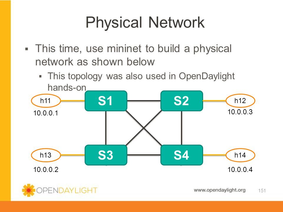Physical Network This time, use mininet to build a physical network as shown below. This topology was also used in OpenDaylight hands-on.