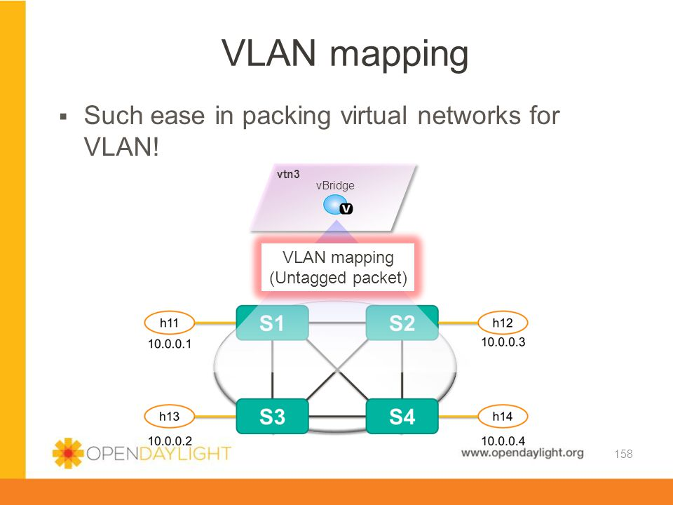 VLAN mapping Such ease in packing virtual networks for VLAN!