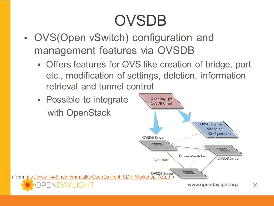 OVSDB OVS(Open vSwitch) configuration and management features via OVSDB.