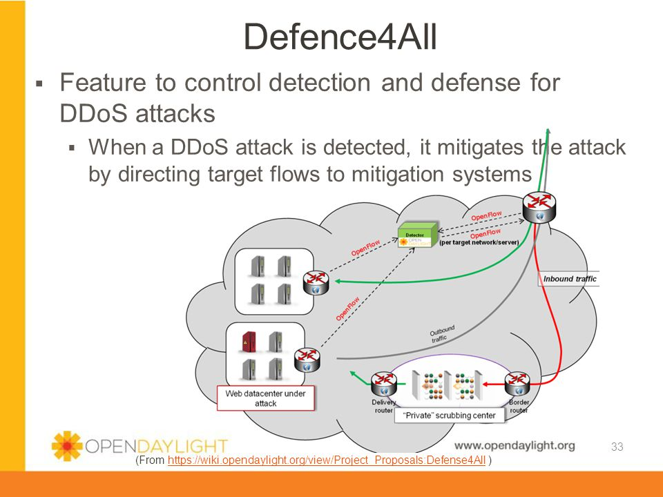 Defence4All Feature to control detection and defense for DDoS attacks
