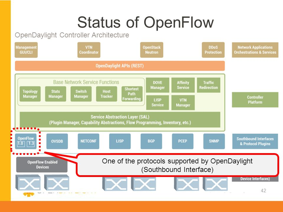 Status of OpenFlow OpenDaylight Controller Architecture