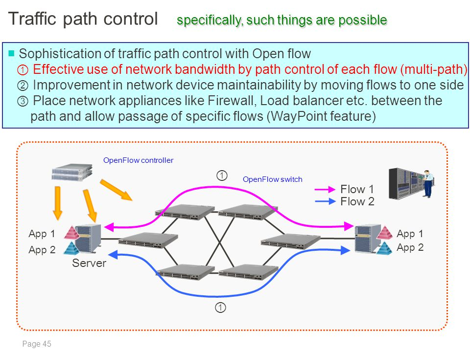 Traffic path control specifically, such things are possible