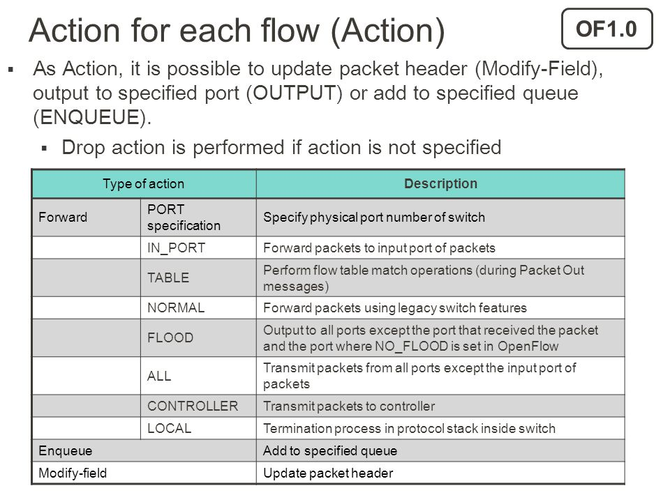 Action for each flow (Action)