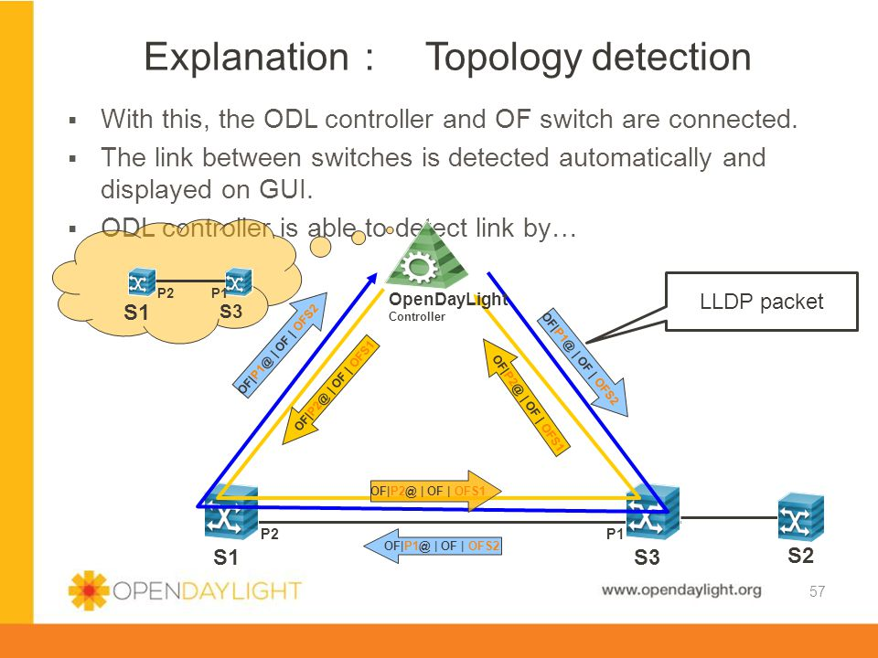 Explanation: Topology detection