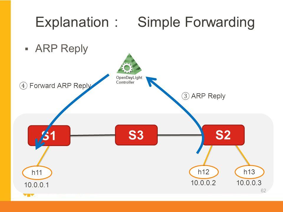 Explanation: Simple Forwarding