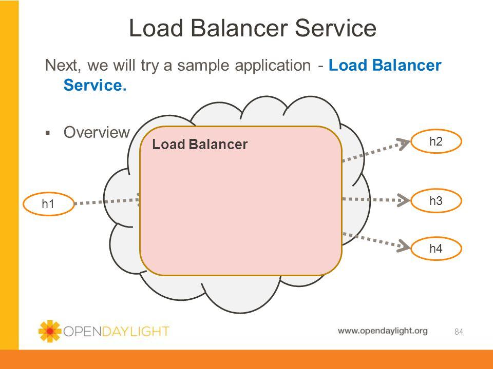 Load Balancer Service Next, we will try a sample application - Load Balancer Service. Overview. Load Balancer.