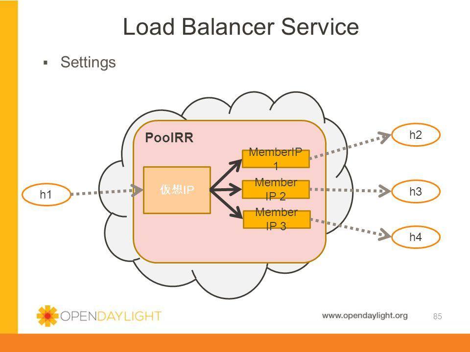 Load Balancer Service Settings PoolRR h2 MemberIP 1 仮想IP Member IP 2