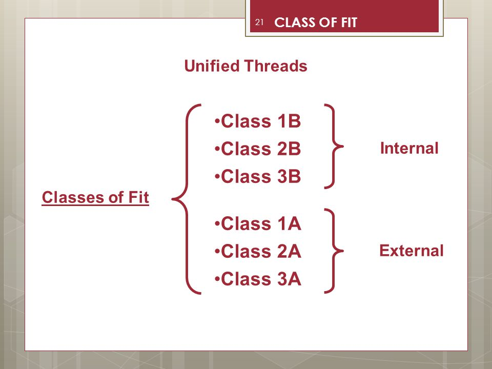 Class 1B Class 2B Class 3B Class 1A Class 2A Class 3A Unified Threads
