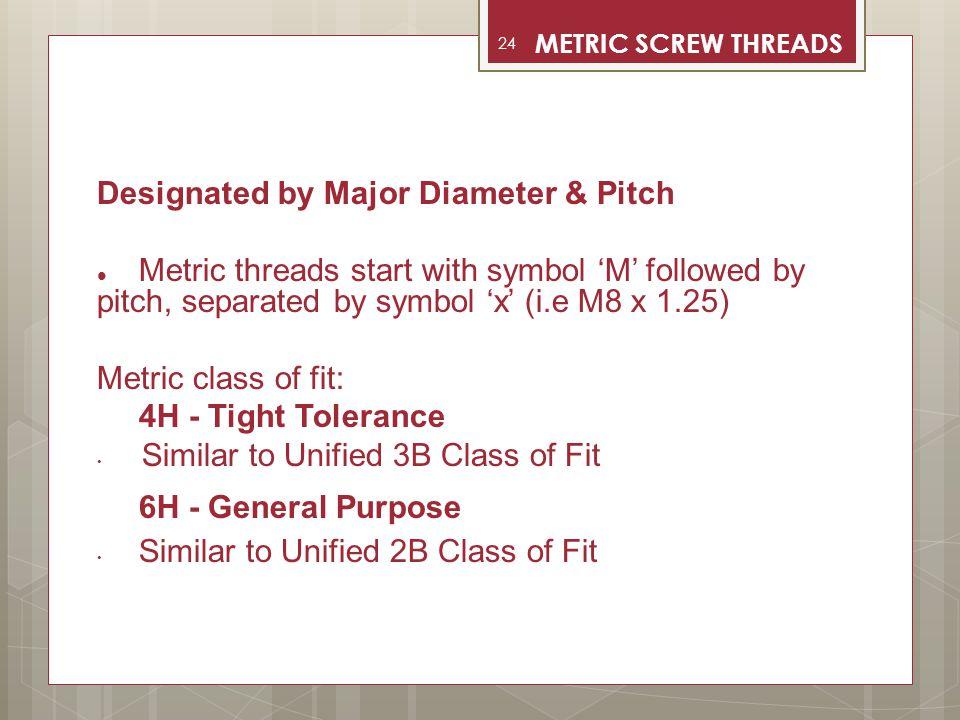 Designated by Major Diameter & Pitch
