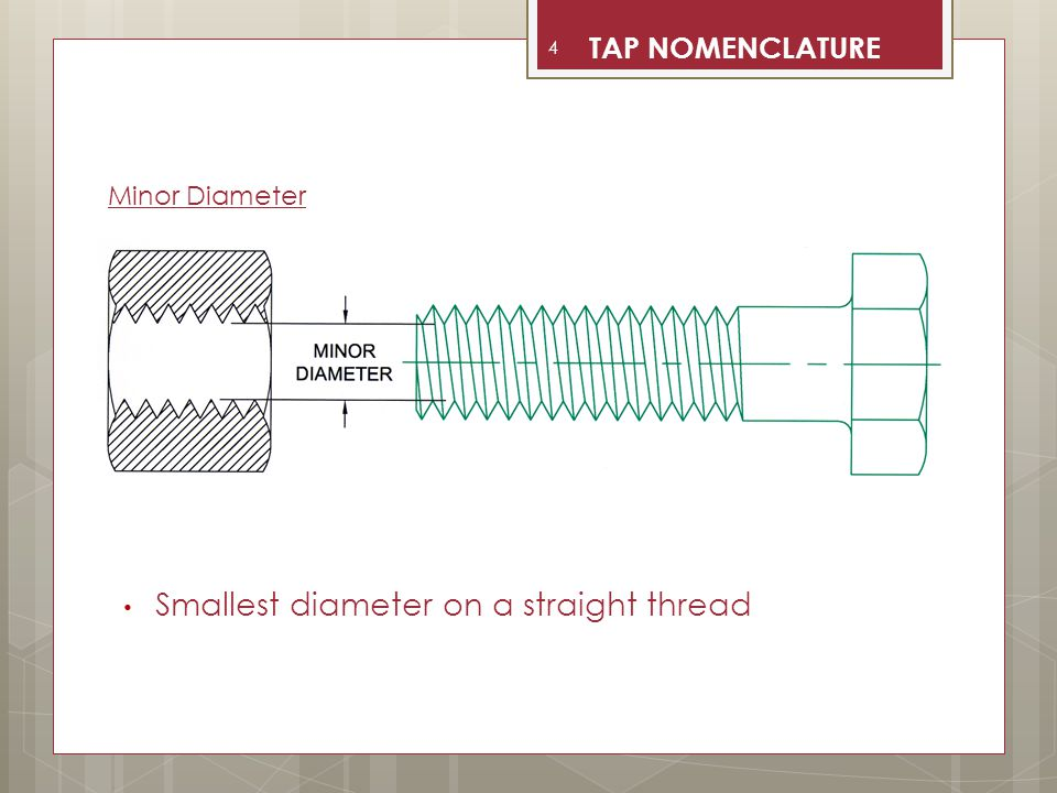Smallest diameter on a straight thread