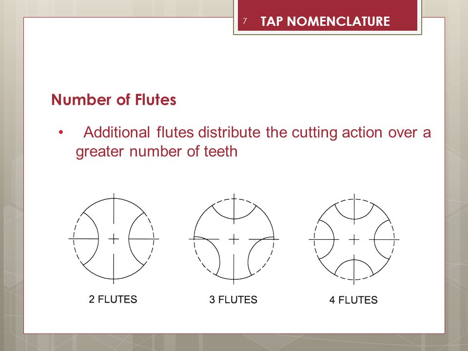 TAP NOMENCLATURE Number of Flutes. Additional flutes distribute the cutting action over a greater number of teeth.