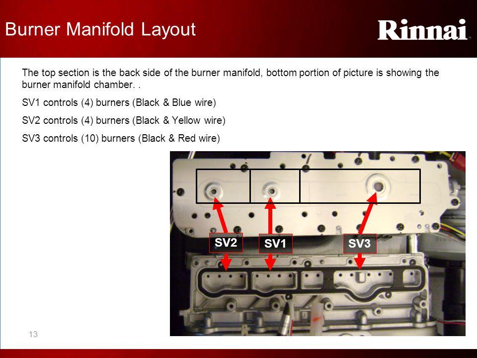Burner Manifold Layout