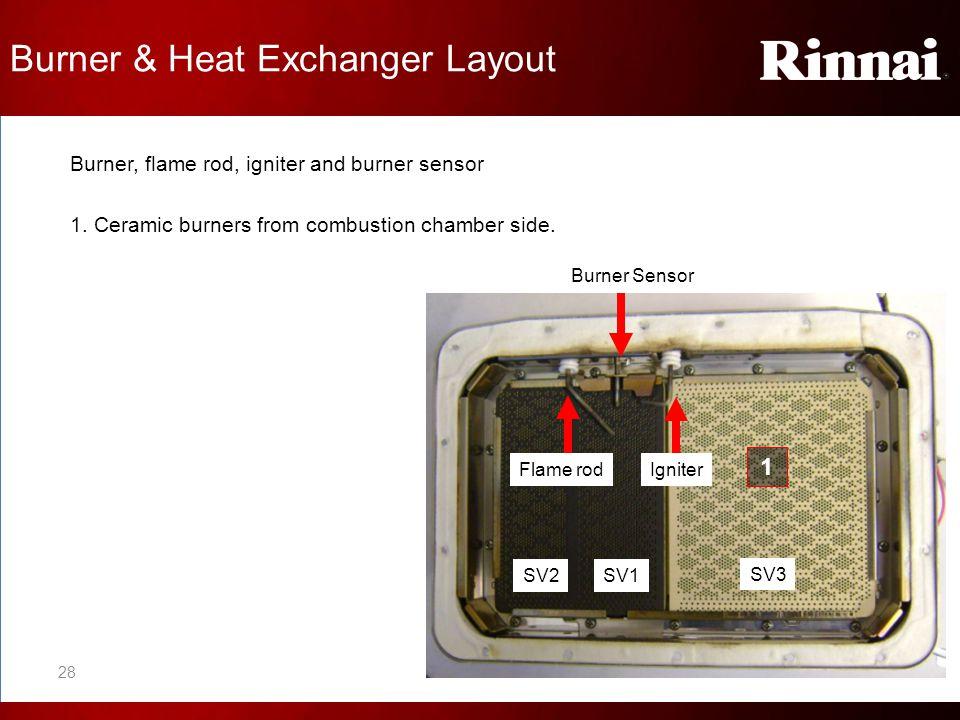 Burner & Heat Exchanger Layout