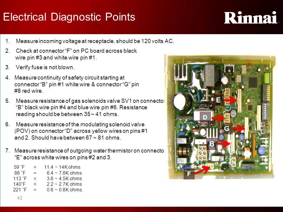 Electrical Diagnostic Points
