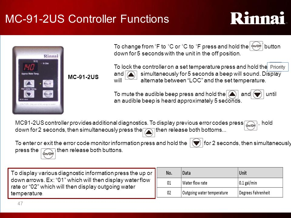 MC-91-2US Controller Functions
