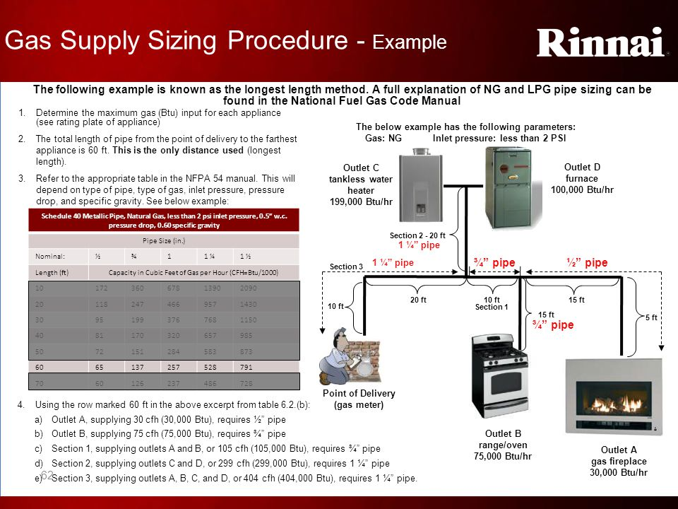 Gas Supply Sizing Procedure - Example