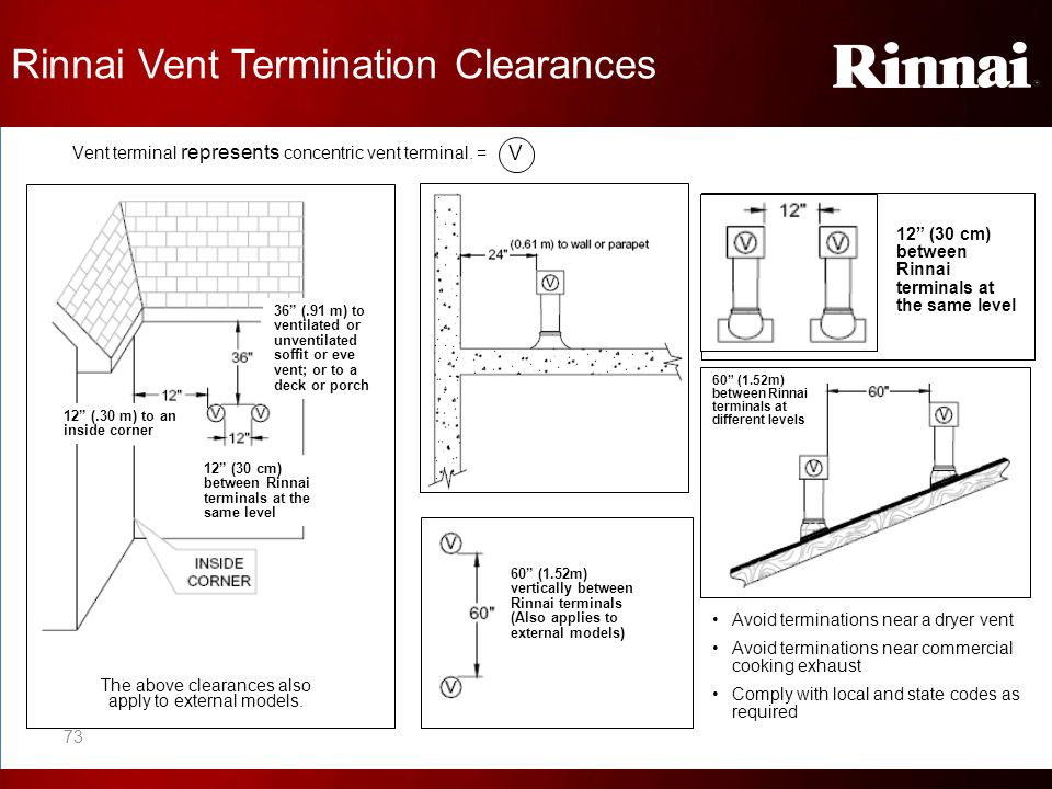 Rinnai+Vent+Termination+Clearances raypak h3 wiring diagram raypak hot water boiler \u2022 wiring diagram hot springs vanguard wiring diagram at readyjetset.co