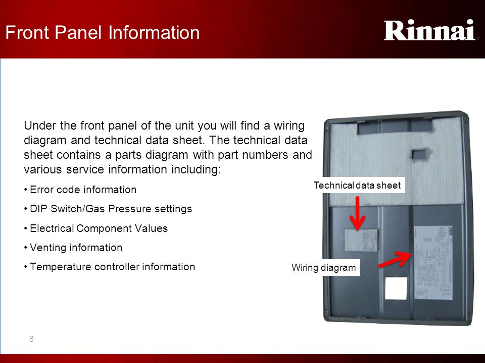 Front Panel Information