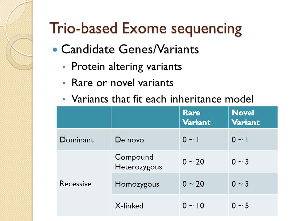 Trio-based Exome sequencing