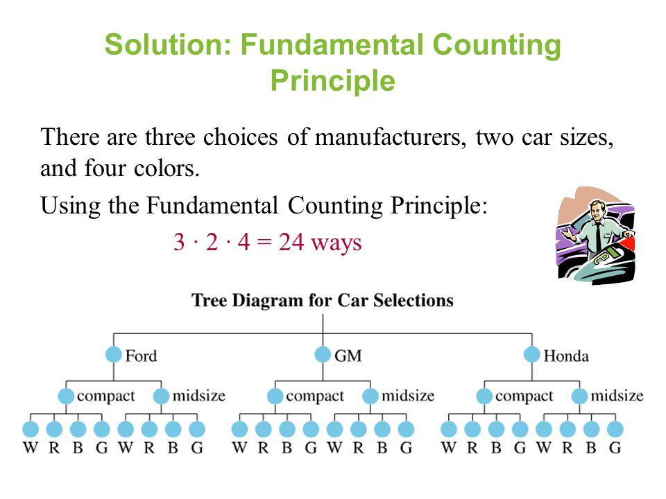 Solution: Fundamental Counting Principle