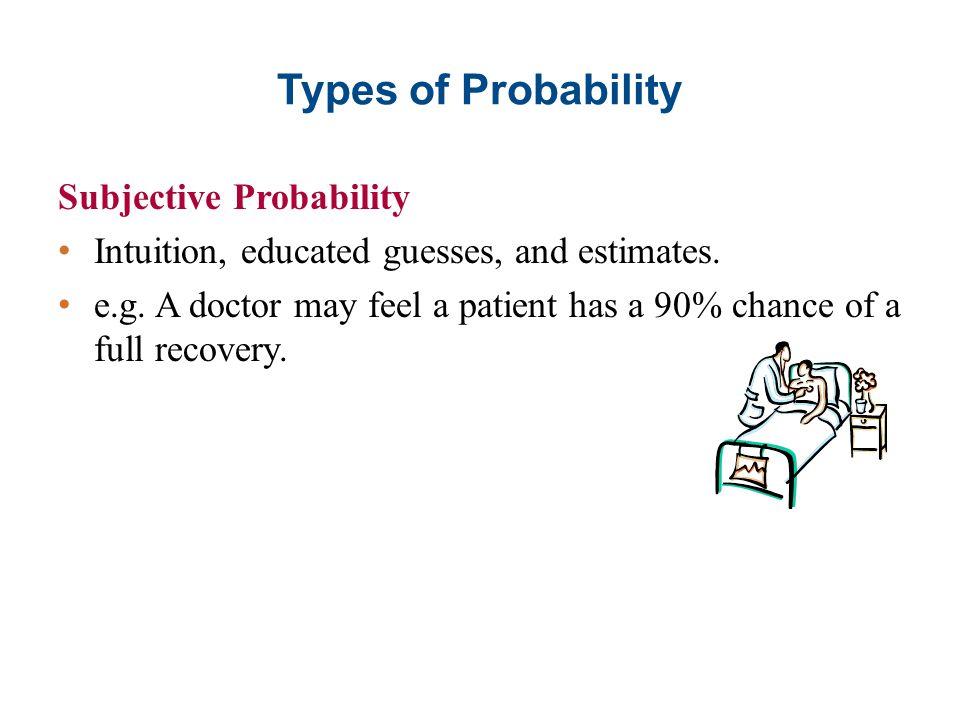 Types of Probability Subjective Probability