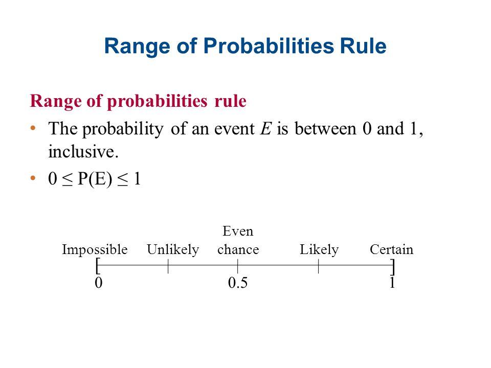Range of Probabilities Rule
