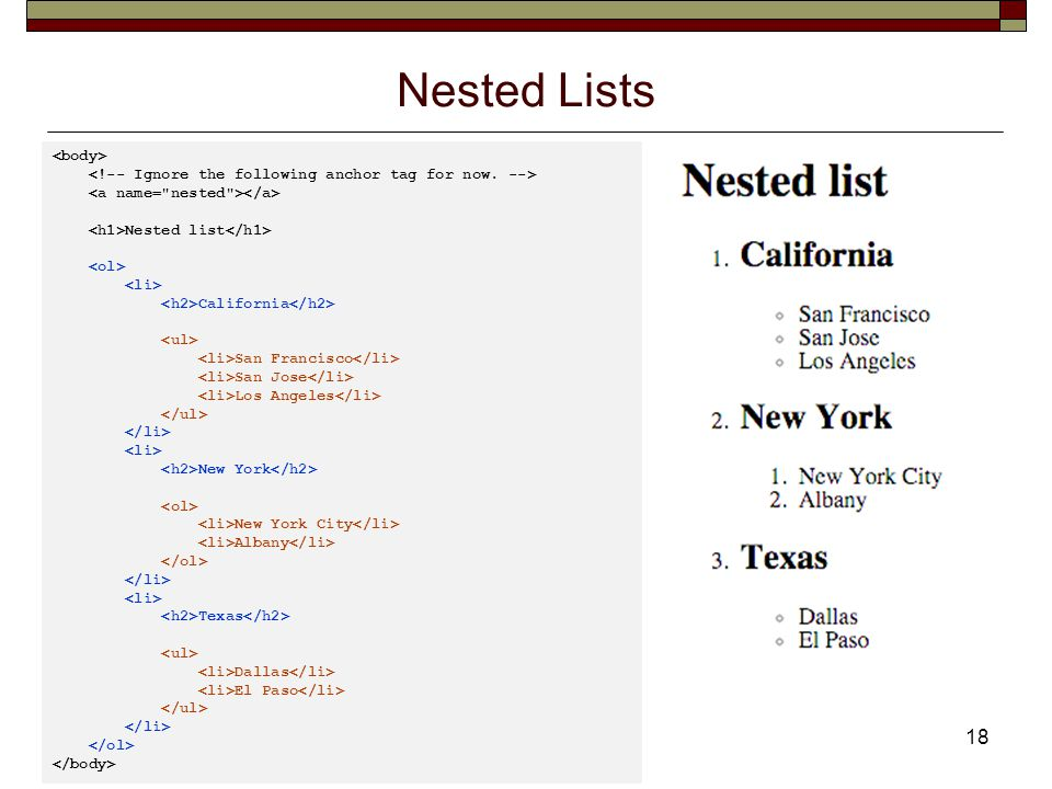 Nested Lists <body>