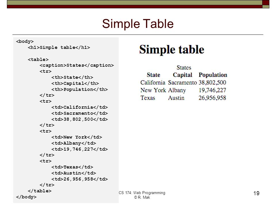 Simple Table <body> <h1>Simple table</h1>