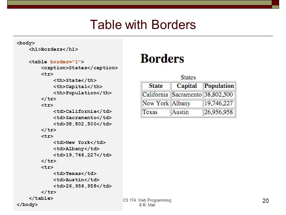 Table with Borders <body> <h1>Borders</h1>