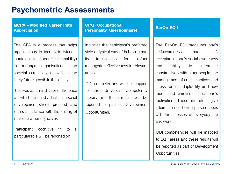 Psychometric Assessments