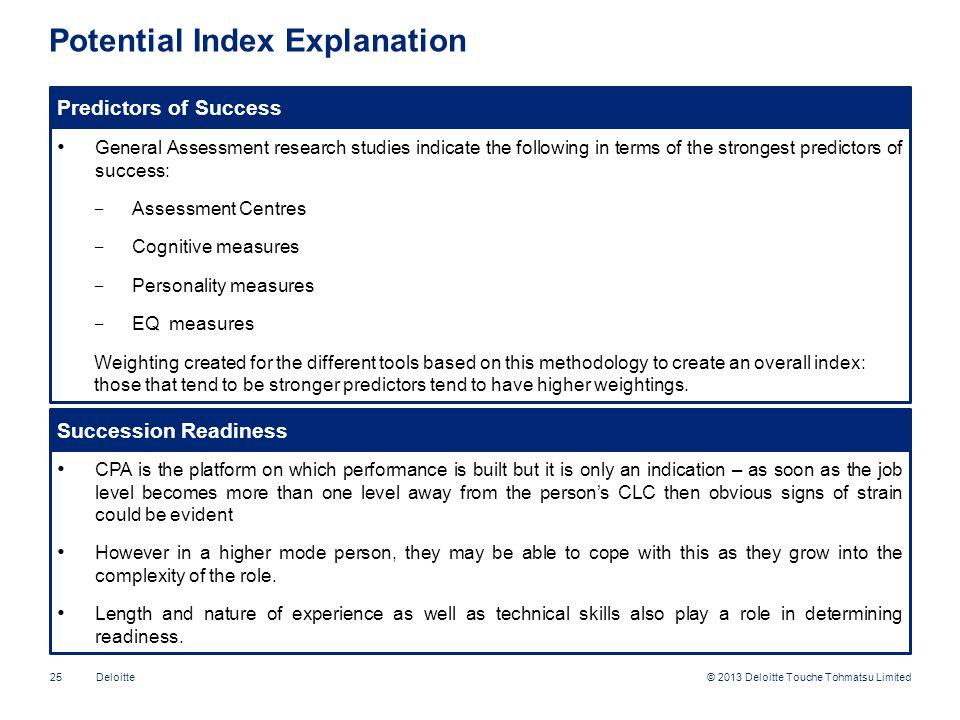 Potential Index Explanation
