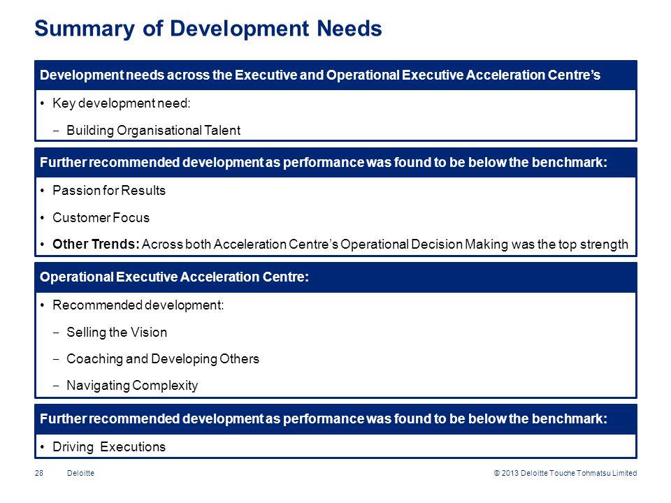 Summary of Development Needs