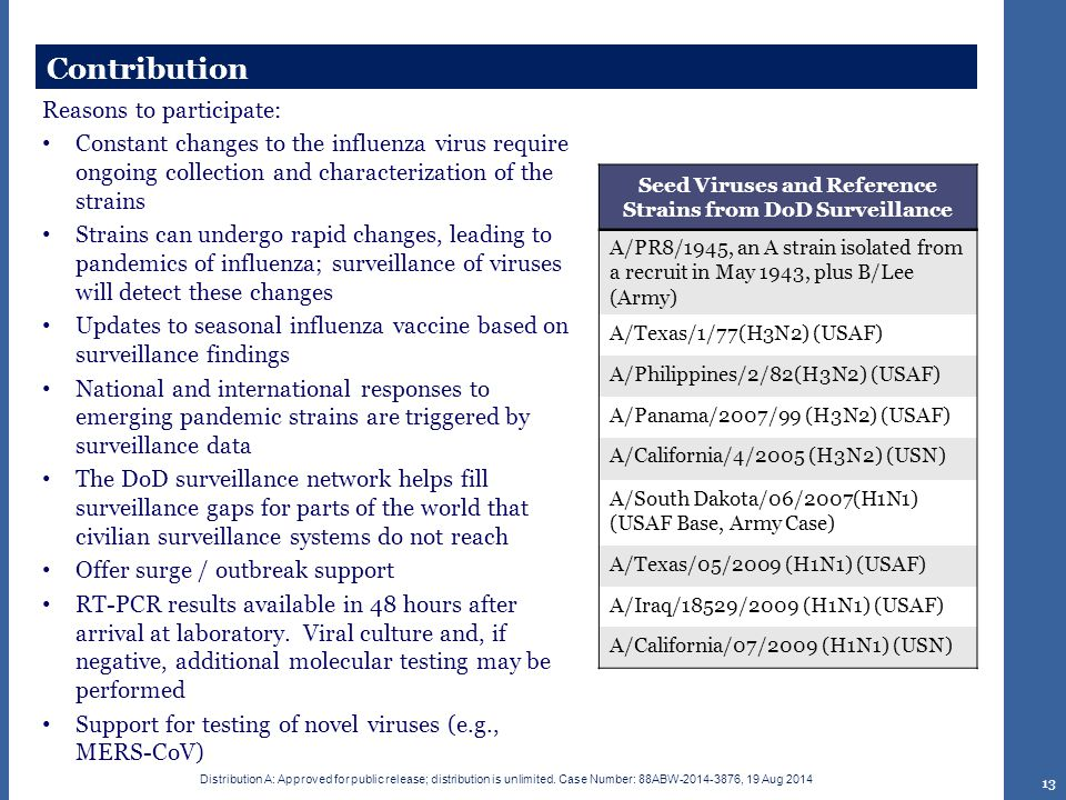 Seed Viruses and Reference Strains from DoD Surveillance