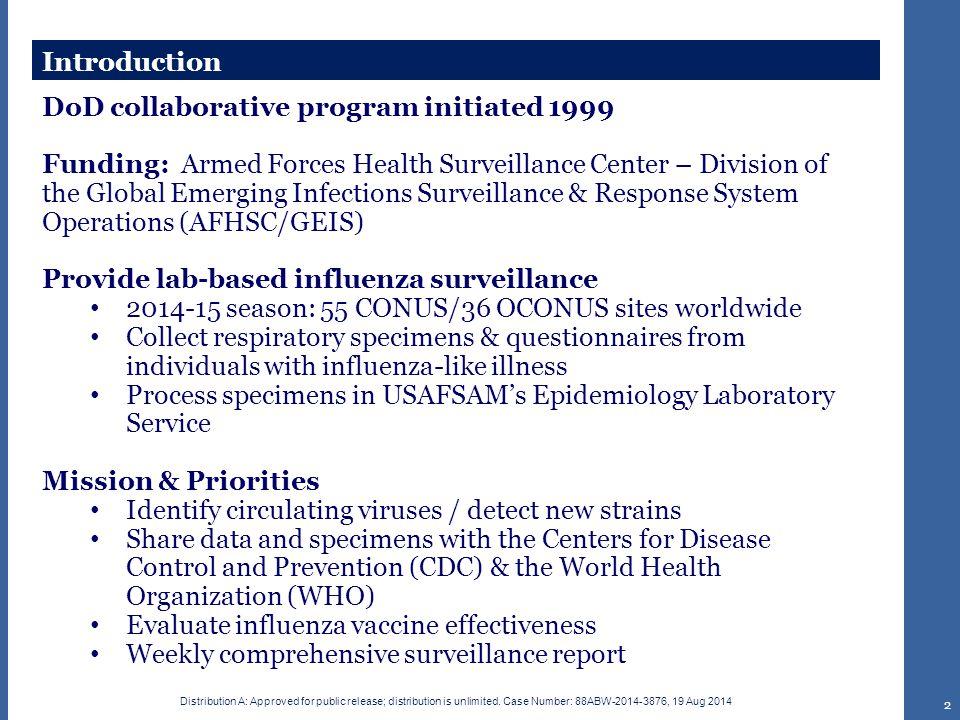 DoD collaborative program initiated 1999