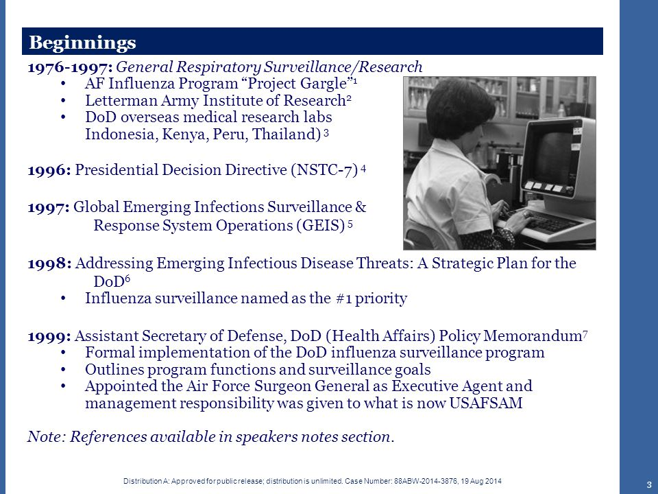 Beginnings 1976-1997: General Respiratory Surveillance/Research