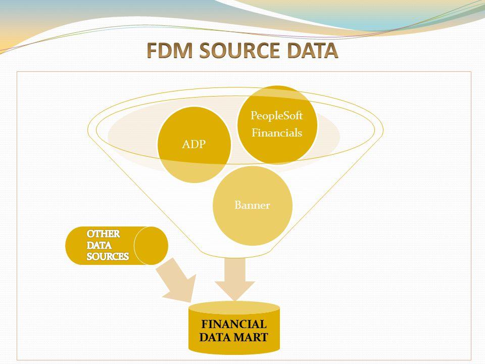 FDM SOURCE DATA FINANCIAL DATA MART OTHER DATA SOURCES Financials