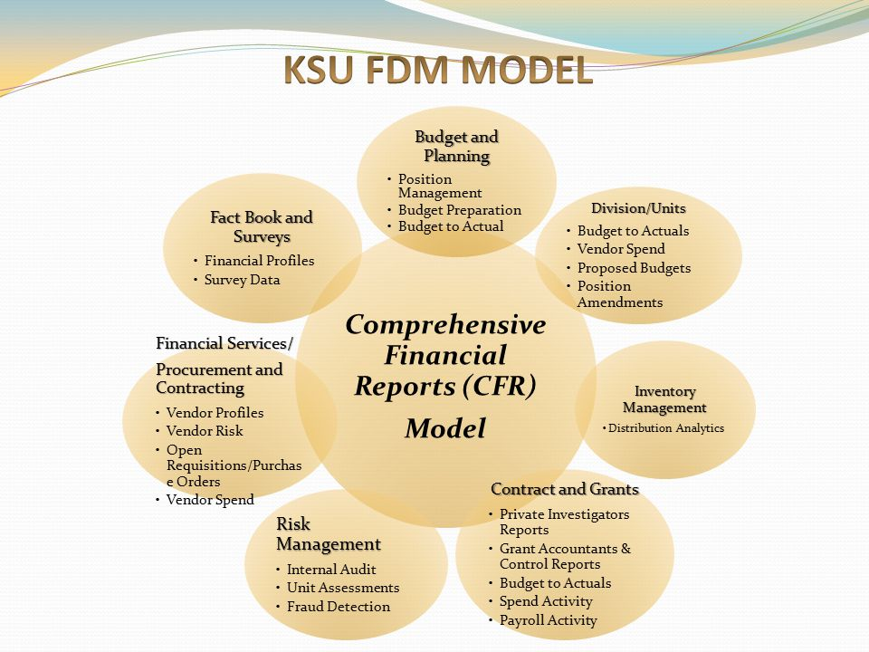 Comprehensive Financial Reports (CFR)