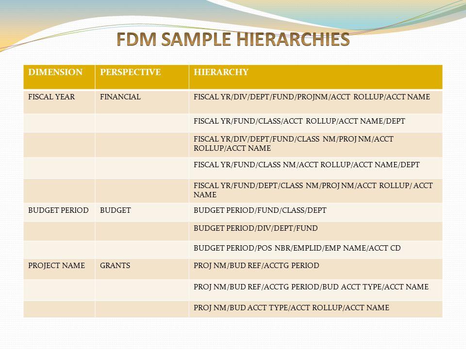 FDM SAMPLE HIERARCHIES