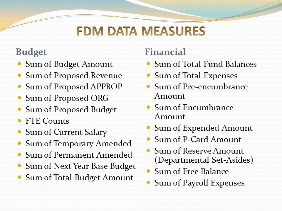 FDM DATA MEASURES Budget Financial Sum of Budget Amount